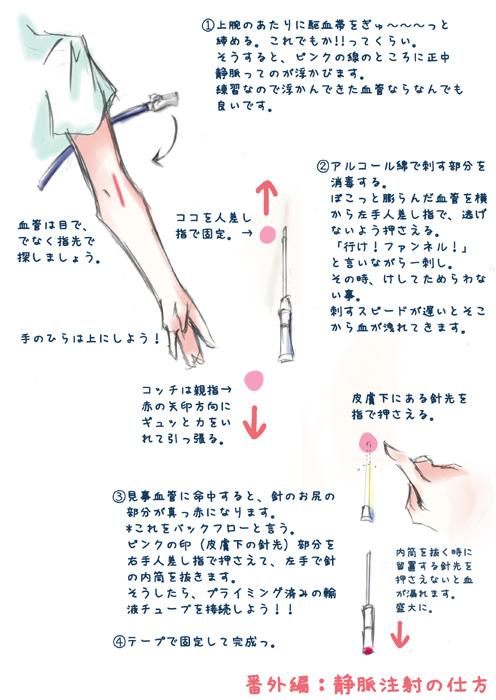 内 注射 静脈